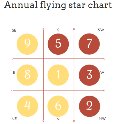 2017-flying-star.png
